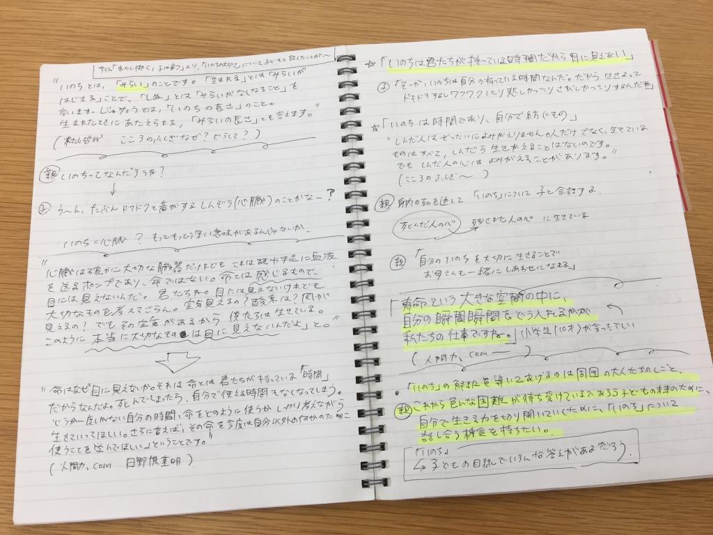 寿命図鑑 アイディア構成