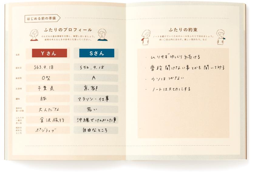交換ノート カップル ルール