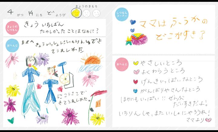 親子の交換ノート